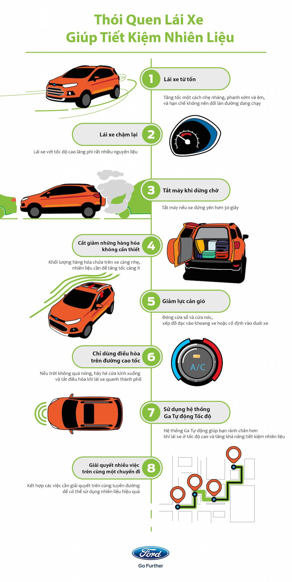 8 thói quen giúp tiết kiệm xăng